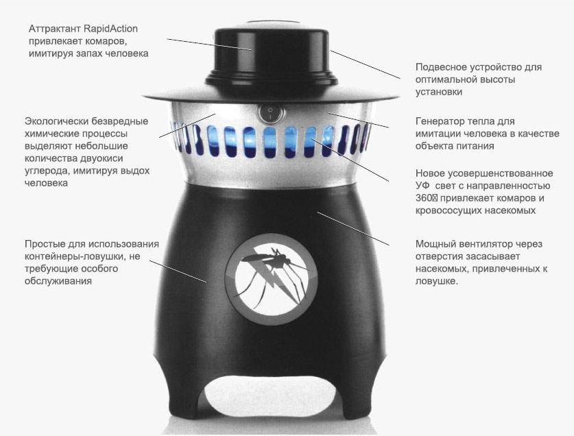 Устройство ловушки комаров Mosquito Trap MT 100