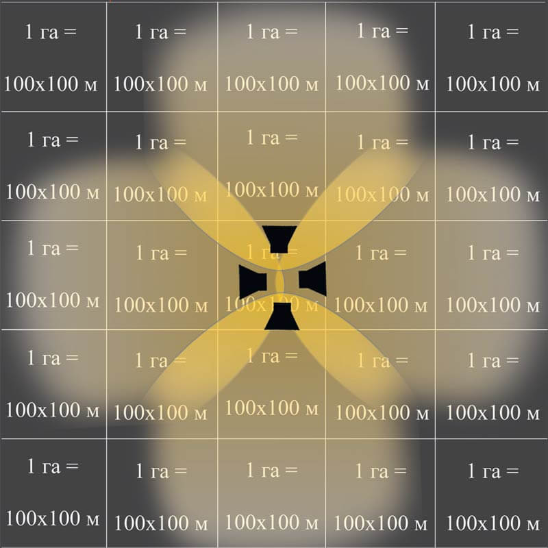 Отпугиватель Коршун-16 Плюс эффективен на 15-16 гектар